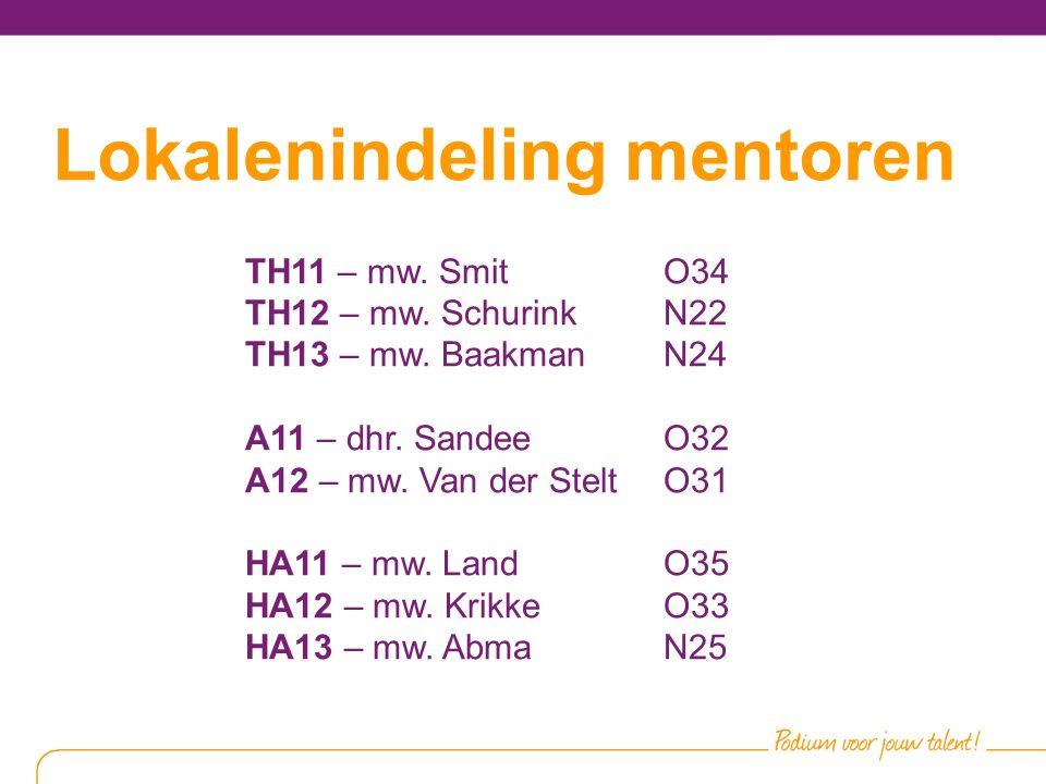 Lokalenindeling mentoren TH11 – mw.Smit O34 TH12 – mw.