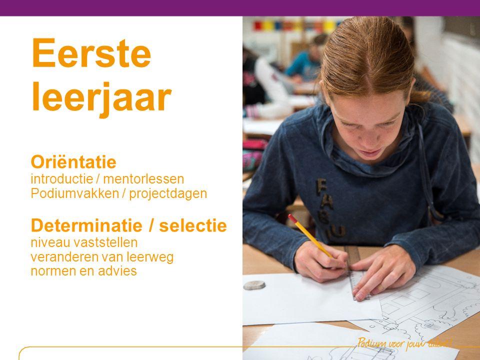 Eerste leerjaar Oriëntatie introductie / mentorlessen Podiumvakken / projectdagen Determinatie / selectie niveau vaststellen veranderen van leerweg normen en advies