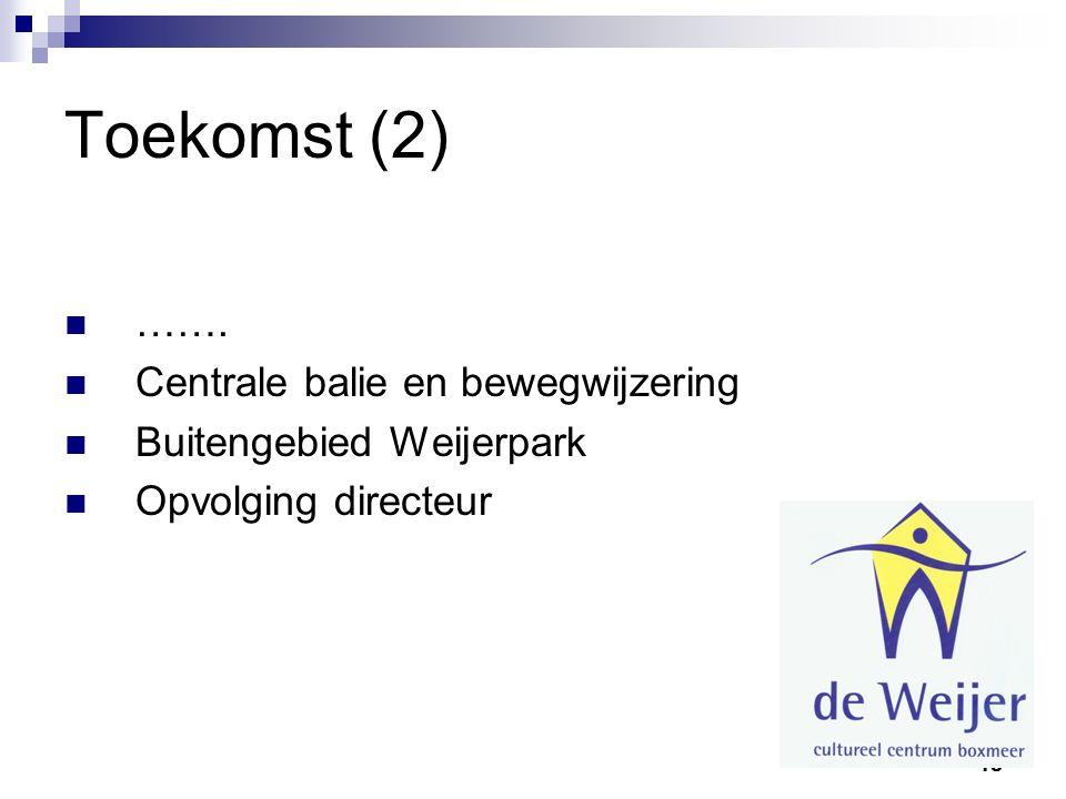 18 Toekomst (2) ……. Centrale balie en bewegwijzering Buitengebied Weijerpark Opvolging directeur