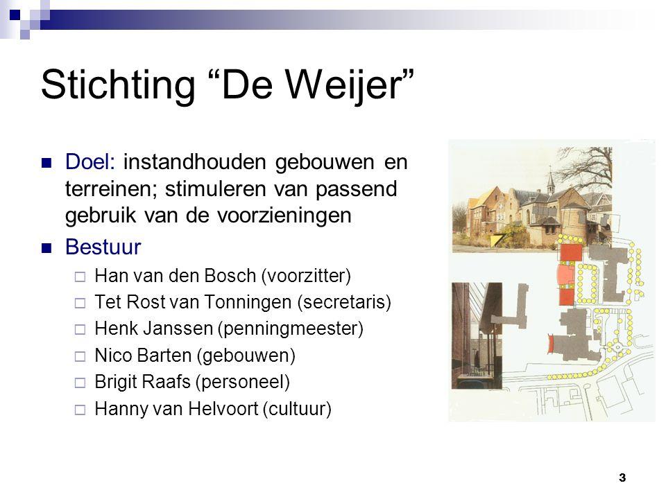 """3 Stichting """"De Weijer"""" Doel: instandhouden gebouwen en terreinen; stimuleren van passend gebruik van de voorzieningen Bestuur  Han van den Bosch (vo"""