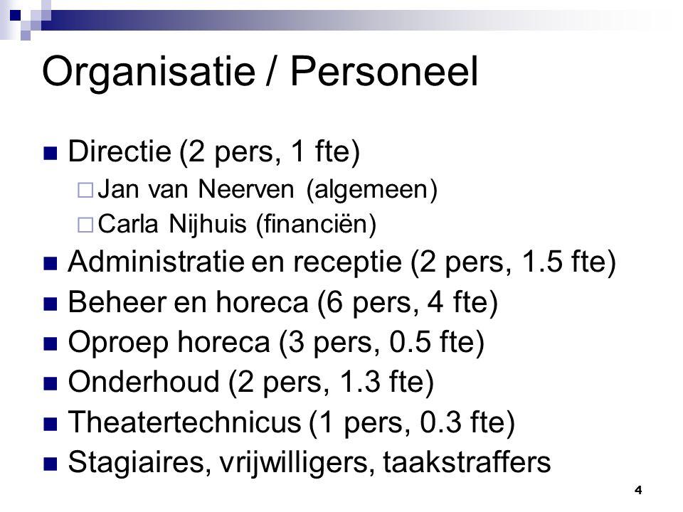 4 Organisatie / Personeel Directie (2 pers, 1 fte)  Jan van Neerven (algemeen)  Carla Nijhuis (financiën) Administratie en receptie (2 pers, 1.5 fte