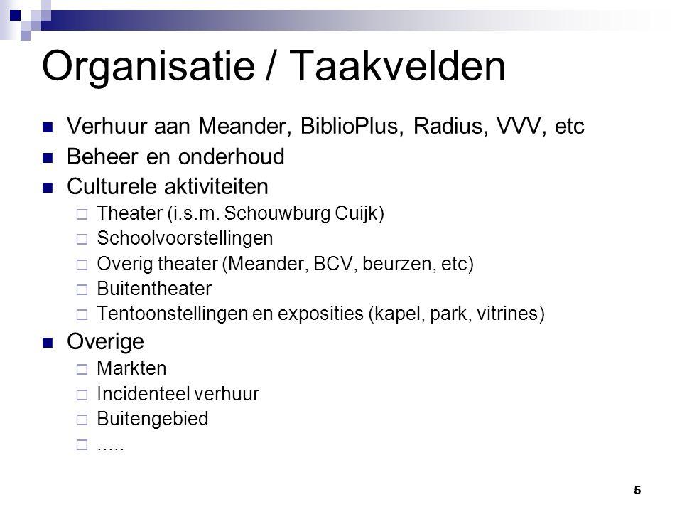 5 Organisatie / Taakvelden Verhuur aan Meander, BiblioPlus, Radius, VVV, etc Beheer en onderhoud Culturele aktiviteiten  Theater (i.s.m. Schouwburg C