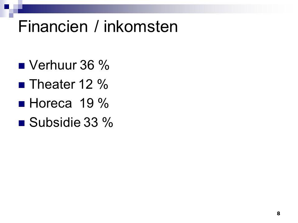 8 Financien / inkomsten Verhuur 36 % Theater 12 % Horeca 19 % Subsidie 33 %