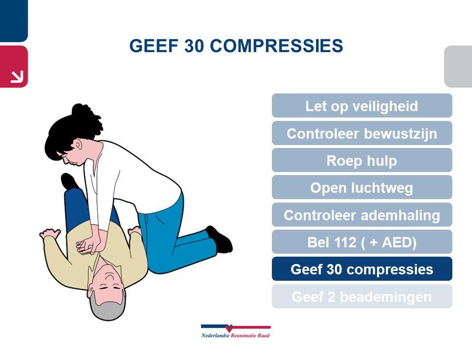 GEEF 30 COMPRESSIES Let op veiligheid Geef 30 compressies Roep hulp Open luchtweg Controleer bewustzijn Controleer ademhaling Bel 112 ( + AED) Geef 2