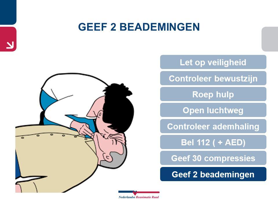 GEEF 2 BEADEMINGEN Let op veiligheid Geef 30 compressies Roep hulp Open luchtweg Controleer bewustzijn Controleer ademhaling Bel 112 ( + AED) Geef 2 b