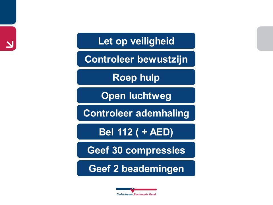 Let op veiligheid Geef 30 compressies Roep hulp Open luchtweg Controleer bewustzijn Controleer ademhaling Bel 112 ( + AED) Geef 2 beademingen