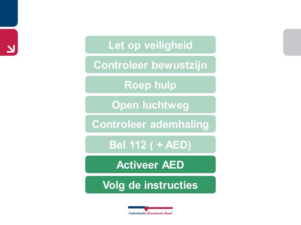 Let op veiligheid Activeer AED Roep hulp Open luchtweg Controleer bewustzijn Controleer ademhaling Bel 112 ( + AED) Volg de instructies
