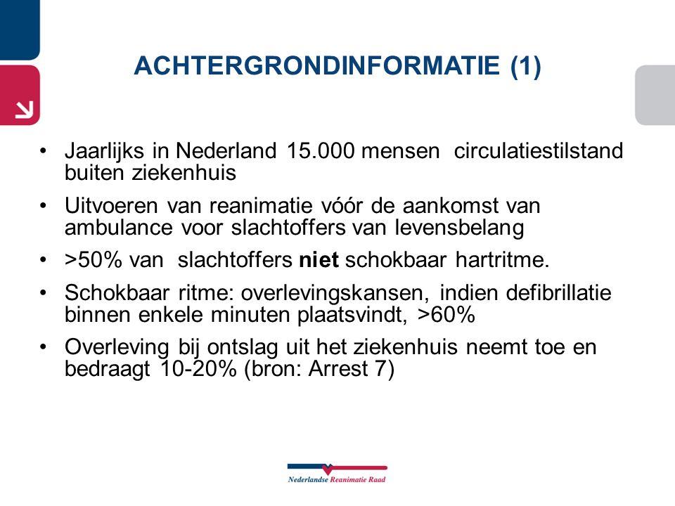 Jaarlijks in Nederland 15.000 mensen circulatiestilstand buiten ziekenhuis Uitvoeren van reanimatie vóór de aankomst van ambulance voor slachtoffers v