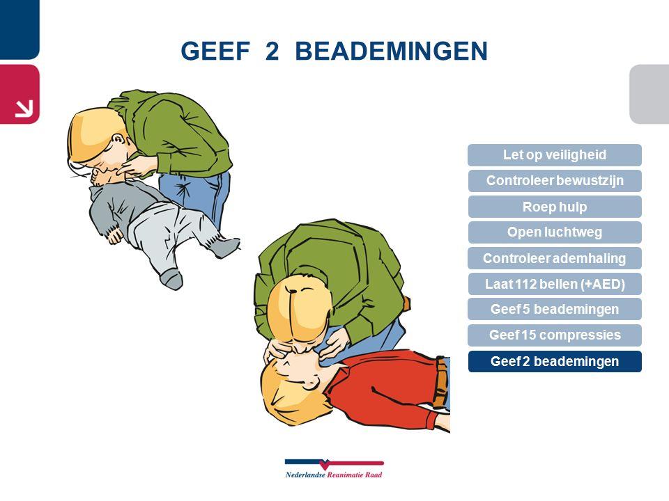 GEEF 2 BEADEMINGEN Let op veiligheid Controleer bewustzijn Roep hulp Controleer ademhaling Open luchtweg Geef 5 beademingen Laat 112 bellen (+AED) Gee
