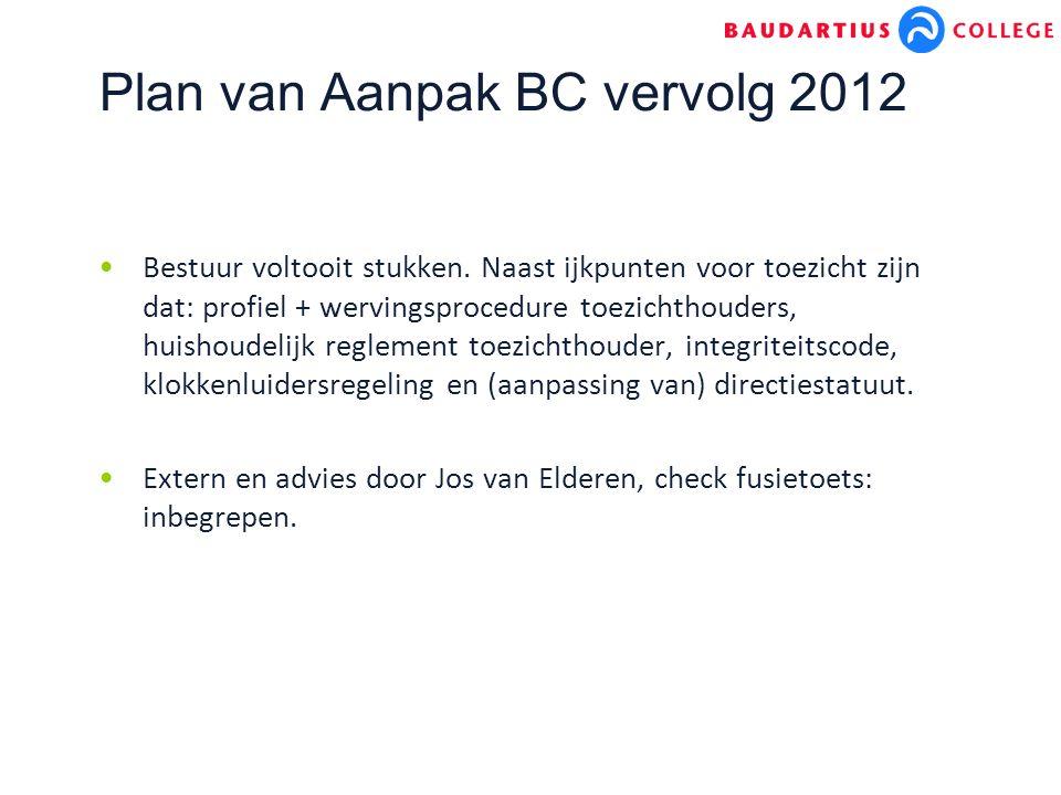 Plan van Aanpak BC vervolg 2012 Bestuur voltooit stukken. Naast ijkpunten voor toezicht zijn dat: profiel + wervingsprocedure toezichthouders, huishou