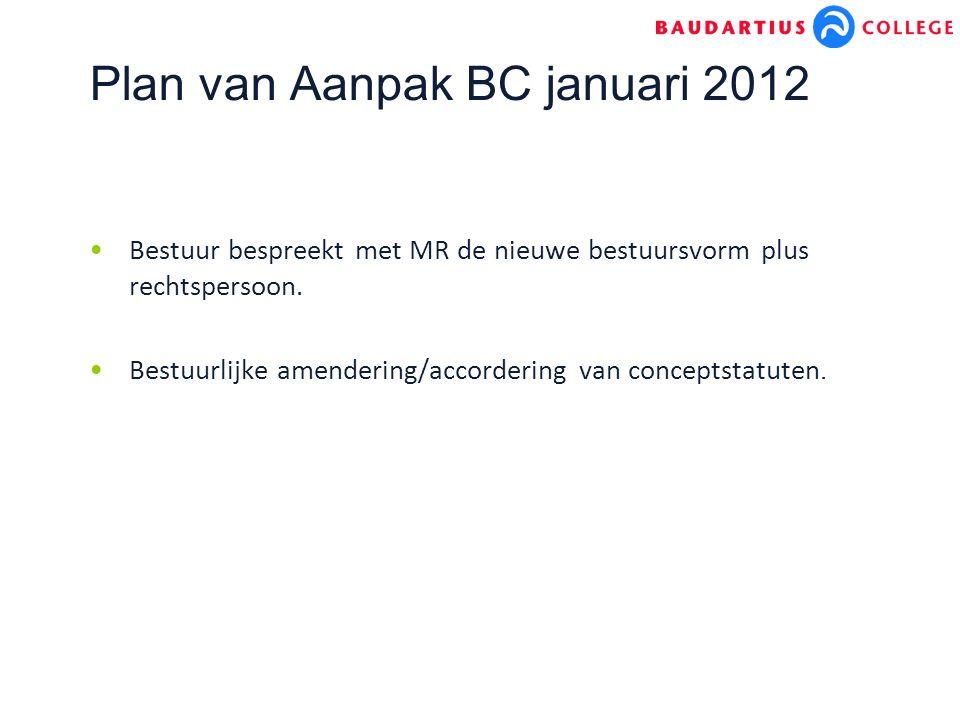Plan van Aanpak BC januari 2012 Bestuur bespreekt met MR de nieuwe bestuursvorm plus rechtspersoon. Bestuurlijke amendering/accordering van conceptsta