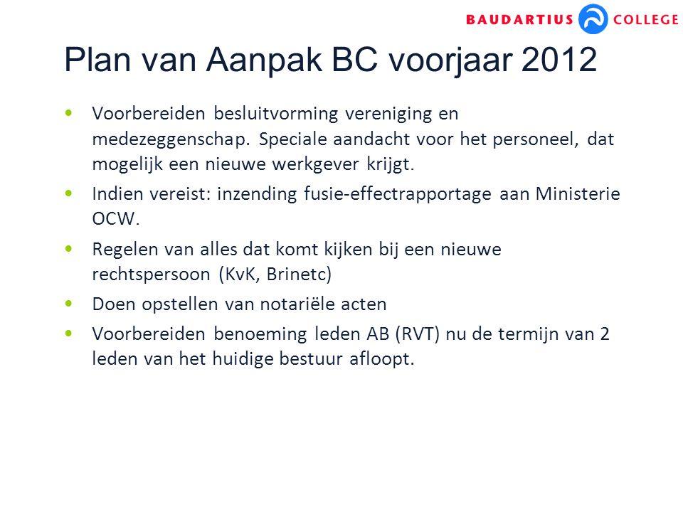 Plan van Aanpak BC voorjaar 2012 Voorbereiden besluitvorming vereniging en medezeggenschap. Speciale aandacht voor het personeel, dat mogelijk een nie