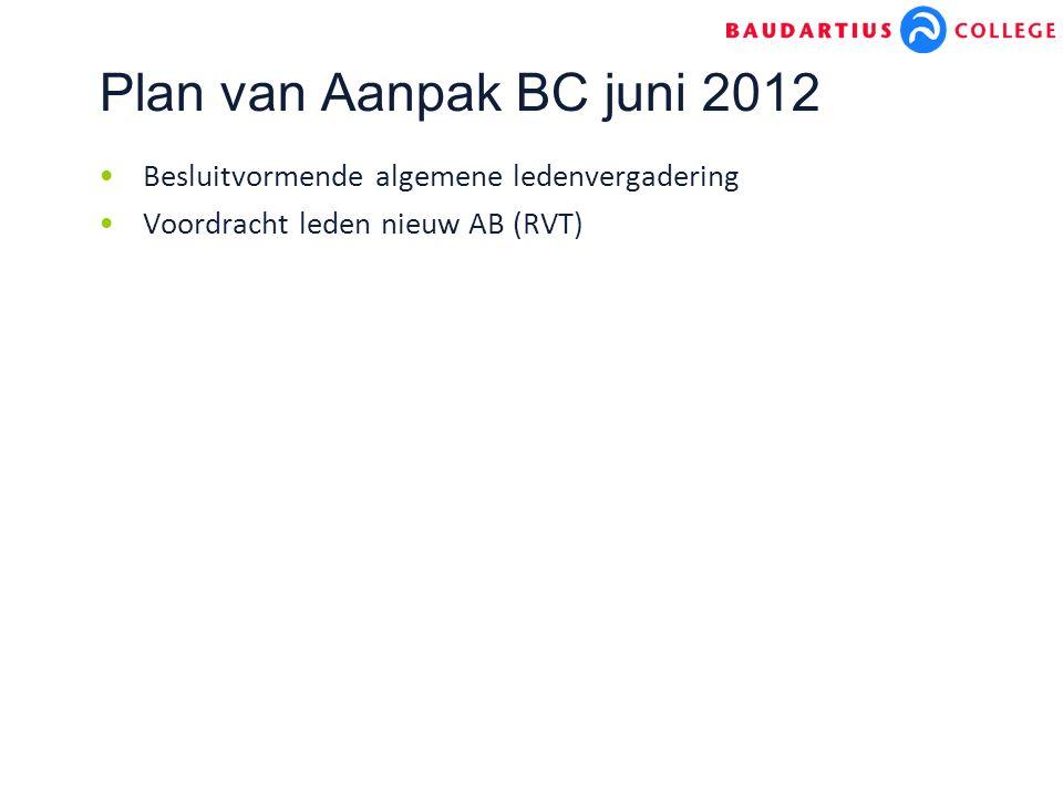 Plan van Aanpak BC juni 2012 Besluitvormende algemene ledenvergadering Voordracht leden nieuw AB (RVT)