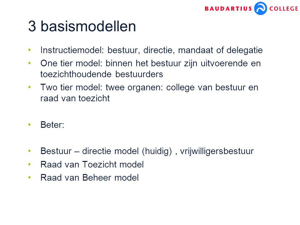 3 basismodellen Instructiemodel: bestuur, directie, mandaat of delegatie One tier model: binnen het bestuur zijn uitvoerende en toezichthoudende bestuurders Two tier model: twee organen: college van bestuur en raad van toezicht Beter: Bestuur – directie model (huidig), vrijwilligersbestuur Raad van Toezicht model Raad van Beheer model
