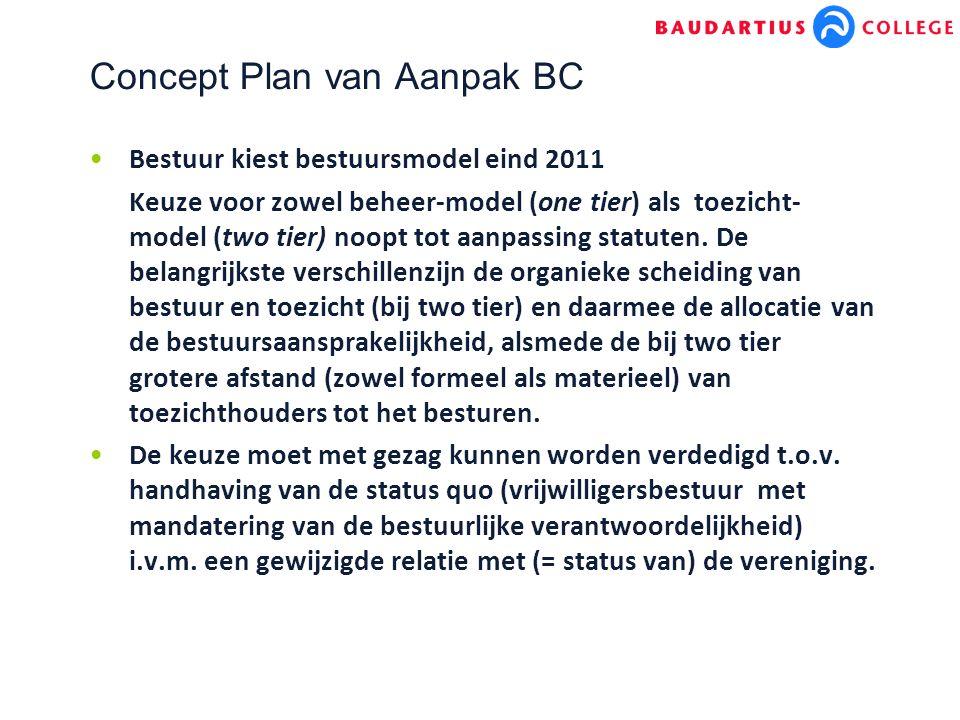 Concept Plan van Aanpak BC Bestuur kiest bestuursmodel eind 2011 Keuze voor zowel beheer-model (one tier) als toezicht- model (two tier) noopt tot aanpassing statuten.