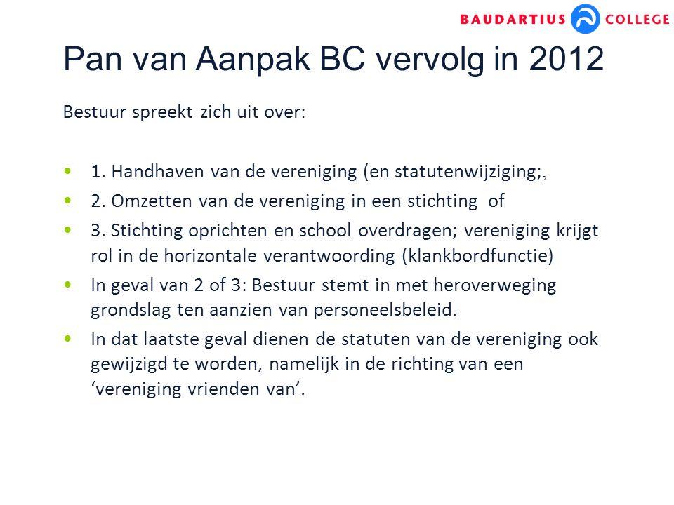 Pan van Aanpak BC vervolg in 2012 Bestuur spreekt zich uit over: 1. Handhaven van de vereniging (en statutenwijziging;, 2. Omzetten van de vereniging