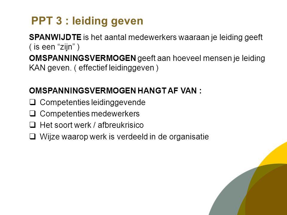 PPT 3 : leiding geven SPANWIJDTE is het aantal medewerkers waaraan je leiding geeft ( is een zijn ) OMSPANNINGSVERMOGEN geeft aan hoeveel mensen je leiding KAN geven.