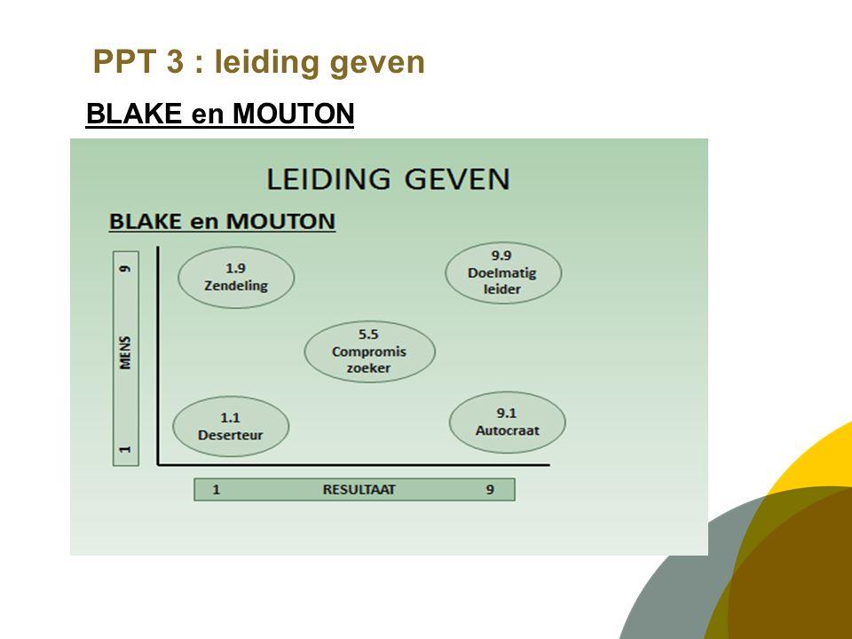 PPT 3 : leiding geven BLAKE en MOUTON