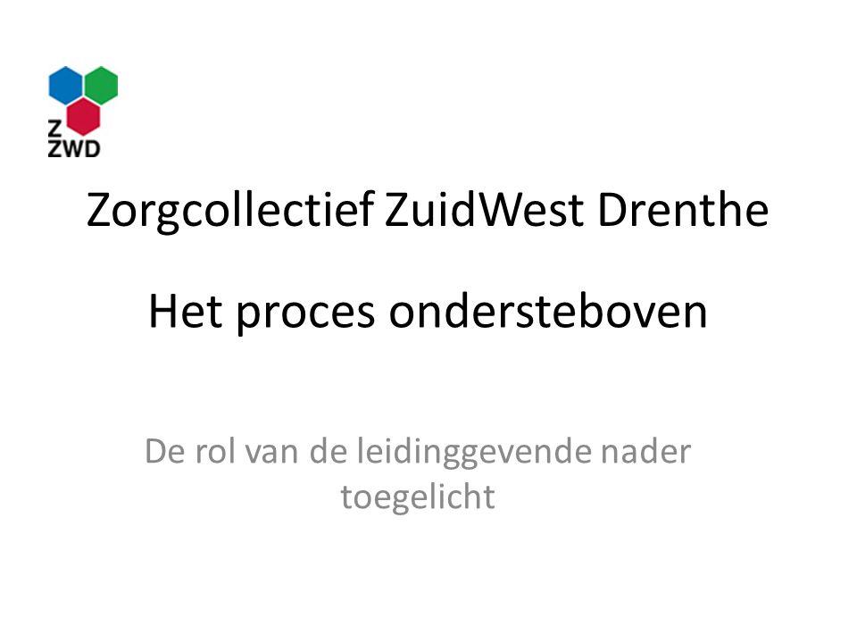 Het proces ondersteboven De rol van de leidinggevende nader toegelicht Zorgcollectief ZuidWest Drenthe