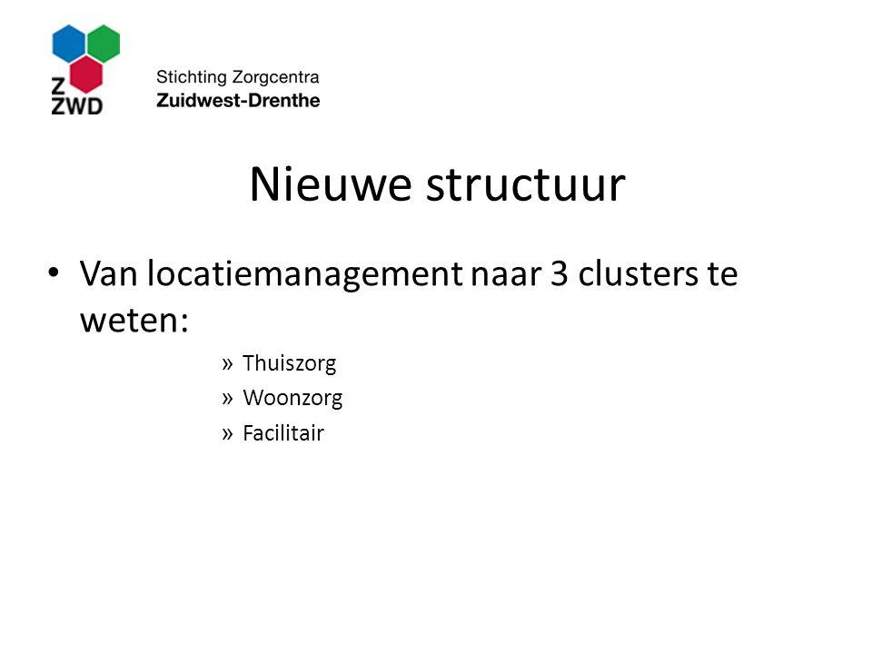 Nieuwe structuur Van locatiemanagement naar 3 clusters te weten: » Thuiszorg » Woonzorg » Facilitair