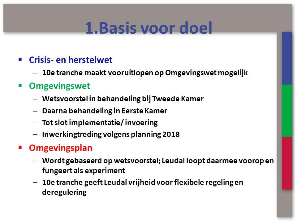 1.Basis voor doel  Crisis- en herstelwet – 10e tranche maakt vooruitlopen op Omgevingswet mogelijk  Omgevingswet – Wetsvoorstel in behandeling bij T