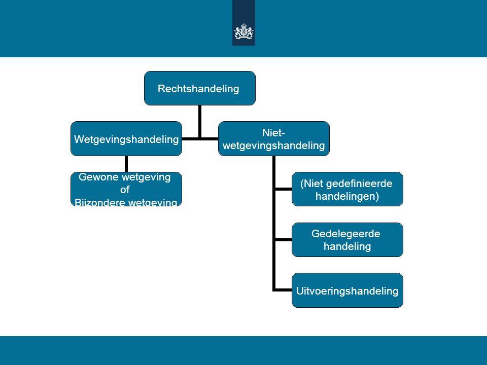 Rechtshandeling Wetgevingshandeling Gewone wetgeving of Bijzondere wetgeving Niet- wetgevingshandeling (Niet gedefinieerde handelingen) Gedelegeerde handeling Uitvoeringshandeling