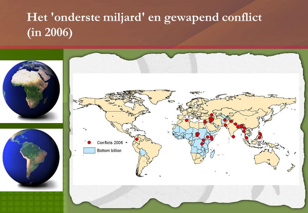Het onderste miljard en gewapend conflict (in 2006)