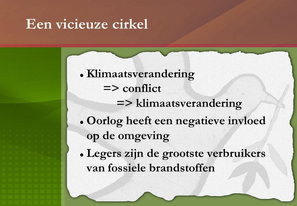 Een vicieuze cirkel Klimaatsverandering => conflict => klimaatsverandering Oorlog heeft een negatieve invloed op de omgeving Legers zijn de grootste verbruikers van fossiele brandstoffen