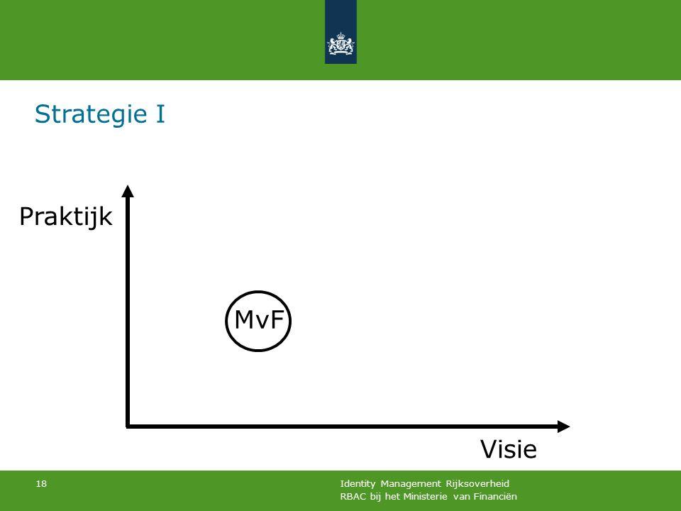 RBAC bij het Ministerie van Financiën Identity Management Rijksoverheid 18 Strategie I Praktijk Visie MvF