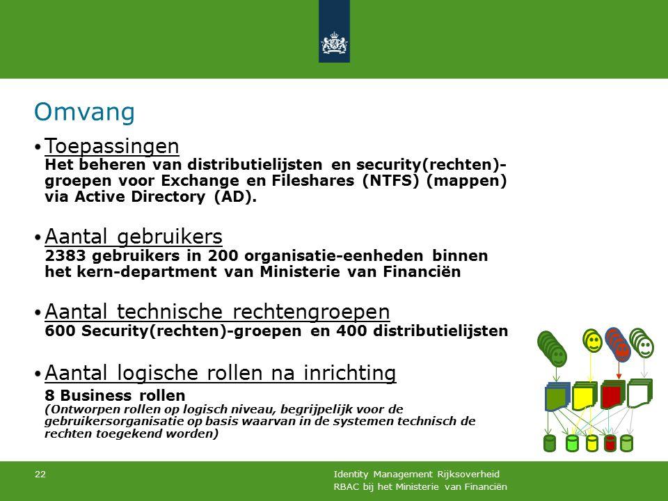 RBAC bij het Ministerie van Financiën Identity Management Rijksoverheid 22 Omvang Toepassingen Het beheren van distributielijsten en security(rechten)
