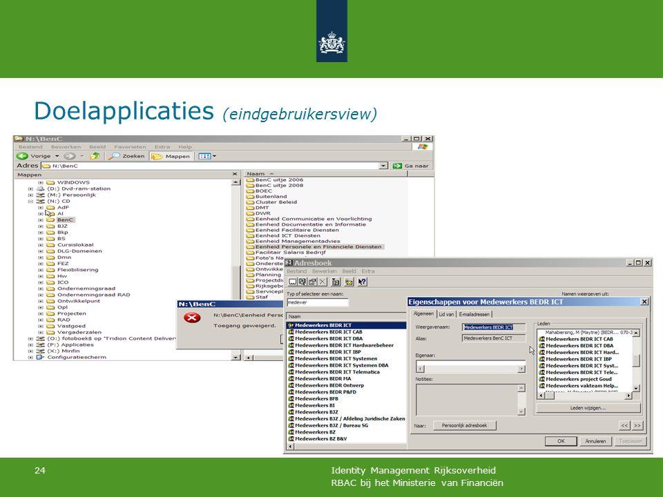 RBAC bij het Ministerie van Financiën Identity Management Rijksoverheid 24 Doelapplicaties (eindgebruikersview)