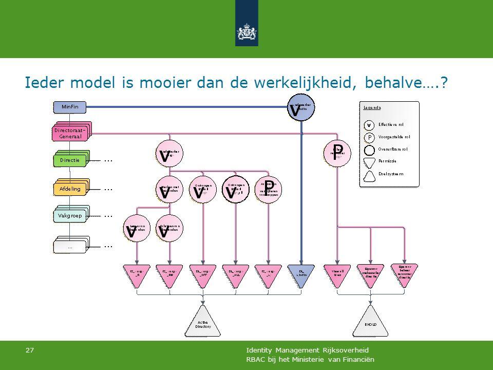 RBAC bij het Ministerie van Financiën Identity Management Rijksoverheid 27 Ieder model is mooier dan de werkelijkheid, behalve….