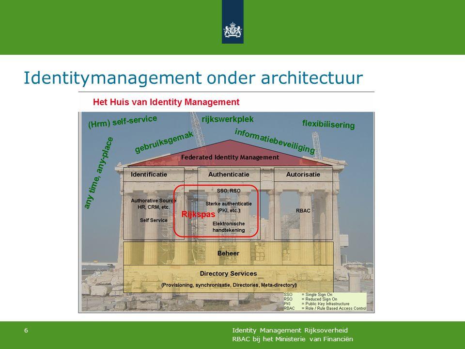 RBAC bij het Ministerie van Financiën Identity Management Rijksoverheid 6 Identitymanagement onder architectuur