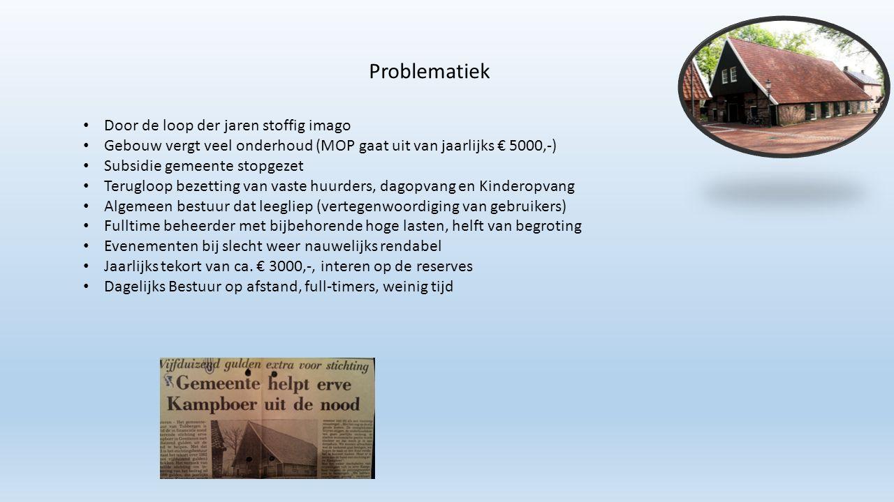 Aangedragen door Stichting Stimuland, in eerste instantie voor programmering Intake gedaan door Tom Jannink van de OVKK 40 uur tot onze beschikking Ervaring van Tom vanuit praktijk Klankbord Interventie traject