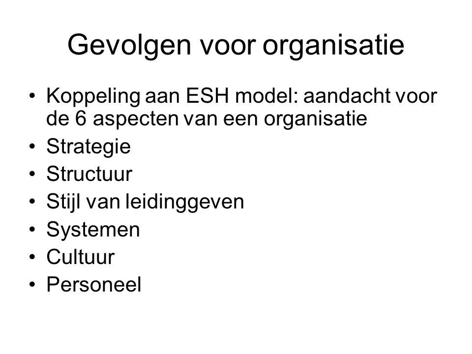 Gevolgen voor organisatie Koppeling aan ESH model: aandacht voor de 6 aspecten van een organisatie Strategie Structuur Stijl van leidinggeven Systemen Cultuur Personeel