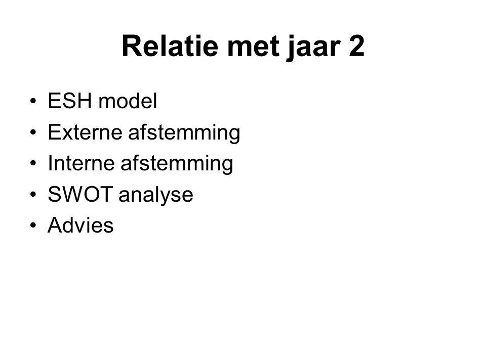 Relatie met jaar 2 ESH model Externe afstemming Interne afstemming SWOT analyse Advies