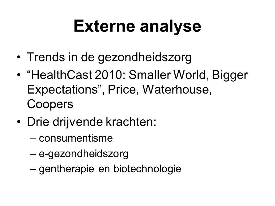 Externe analyse Trends in de gezondheidszorg HealthCast 2010: Smaller World, Bigger Expectations , Price, Waterhouse, Coopers Drie drijvende krachten: –consumentisme –e-gezondheidszorg –gentherapie en biotechnologie