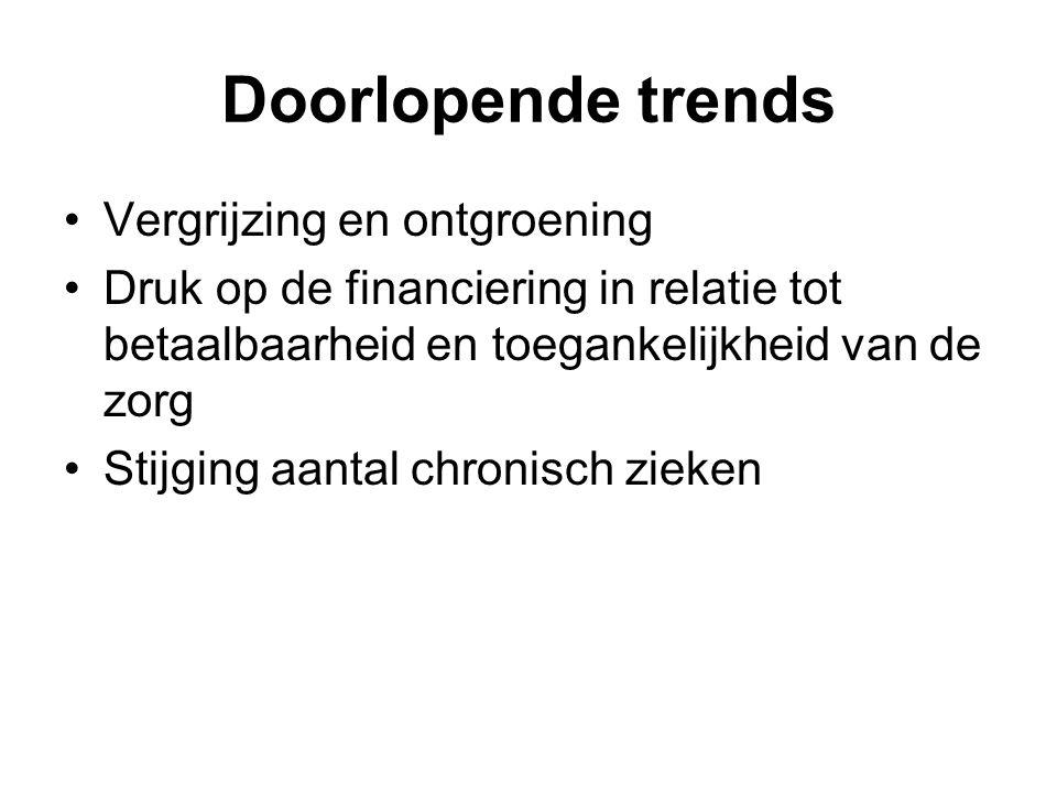 Doorlopende trends Vergrijzing en ontgroening Druk op de financiering in relatie tot betaalbaarheid en toegankelijkheid van de zorg Stijging aantal chronisch zieken