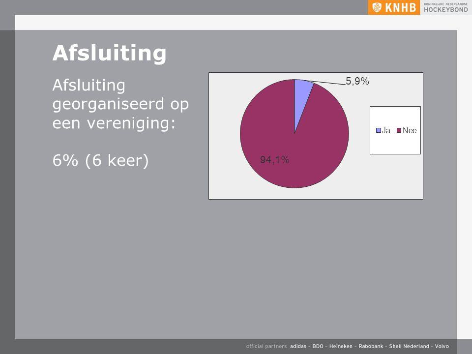 Afsluiting Afsluiting georganiseerd op een vereniging: 6% (6 keer)