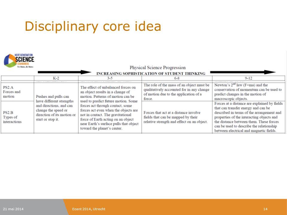 Disciplinary core idea 21 mei 2014Ecent 2014, Utrecht14