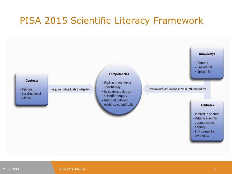 PISA 2015 Scientific Literacy Framework 21 mei 2014Ecent 2014, Utrecht3