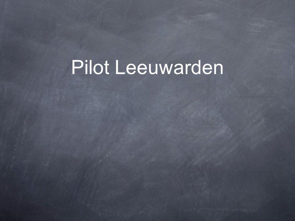 Pilot Leeuwarden