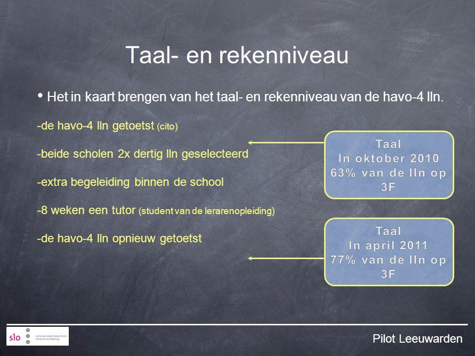 Taal- en rekenniveau Het in kaart brengen van het taal- en rekenniveau van de havo-4 lln.