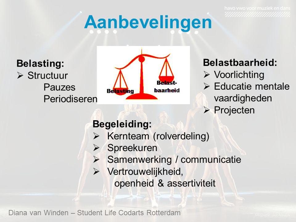 Aanbevelingen Diana van Winden – Student Life Codarts Rotterdam Belasting:  Structuur Pauzes Periodiseren Belastbaarheid:  Voorlichting  Educatie mentale vaardigheden  Projecten Begeleiding:  Kernteam (rolverdeling)  Spreekuren  Samenwerking / communicatie  Vertrouwelijkheid, openheid & assertiviteit