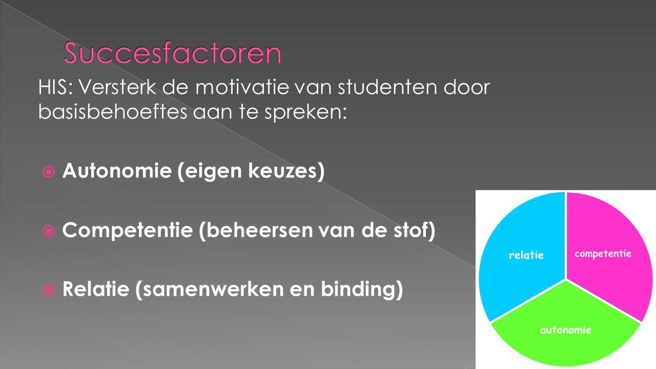 HIS: Versterk de motivatie van studenten door basisbehoeftes aan te spreken:  Autonomie (eigen keuzes)  Competentie (beheersen van de stof)  Relati