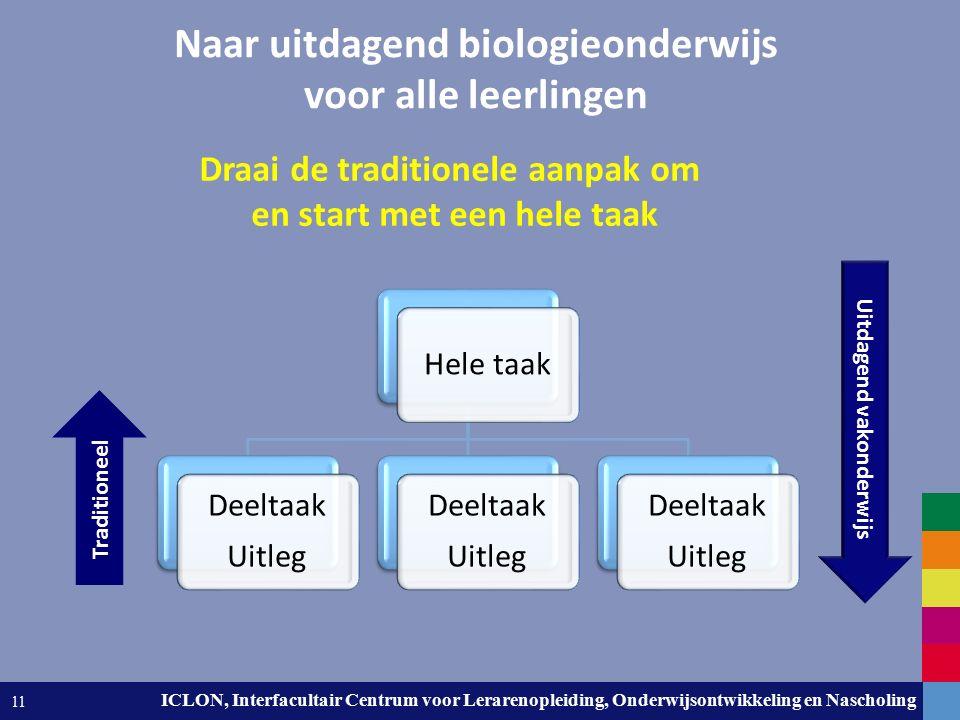 Leiden University. The university to discover. ICLON, Interfacultair Centrum voor Lerarenopleiding, Onderwijsontwikkeling en Nascholing 11 Naar uitdag