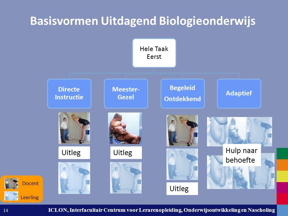 Leiden University. The university to discover. ICLON, Interfacultair Centrum voor Lerarenopleiding, Onderwijsontwikkeling en Nascholing 14 Basisvormen