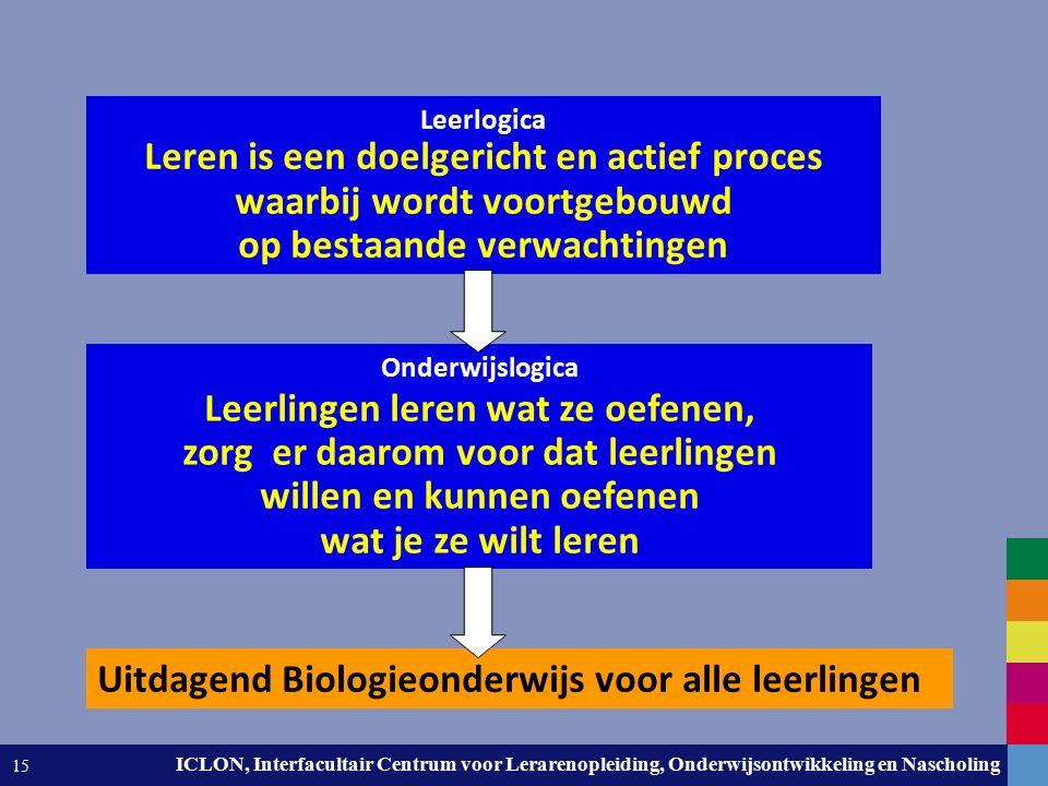 Leiden University. The university to discover. ICLON, Interfacultair Centrum voor Lerarenopleiding, Onderwijsontwikkeling en Nascholing 15 Leerlogica