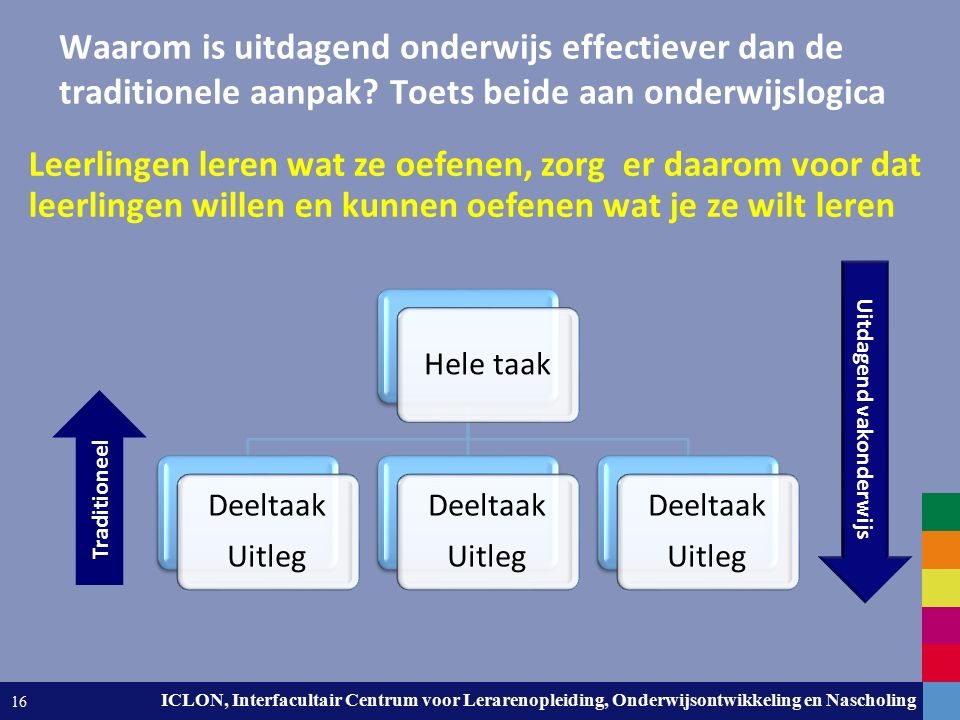 Leiden University. The university to discover. ICLON, Interfacultair Centrum voor Lerarenopleiding, Onderwijsontwikkeling en Nascholing 16 Waarom is u