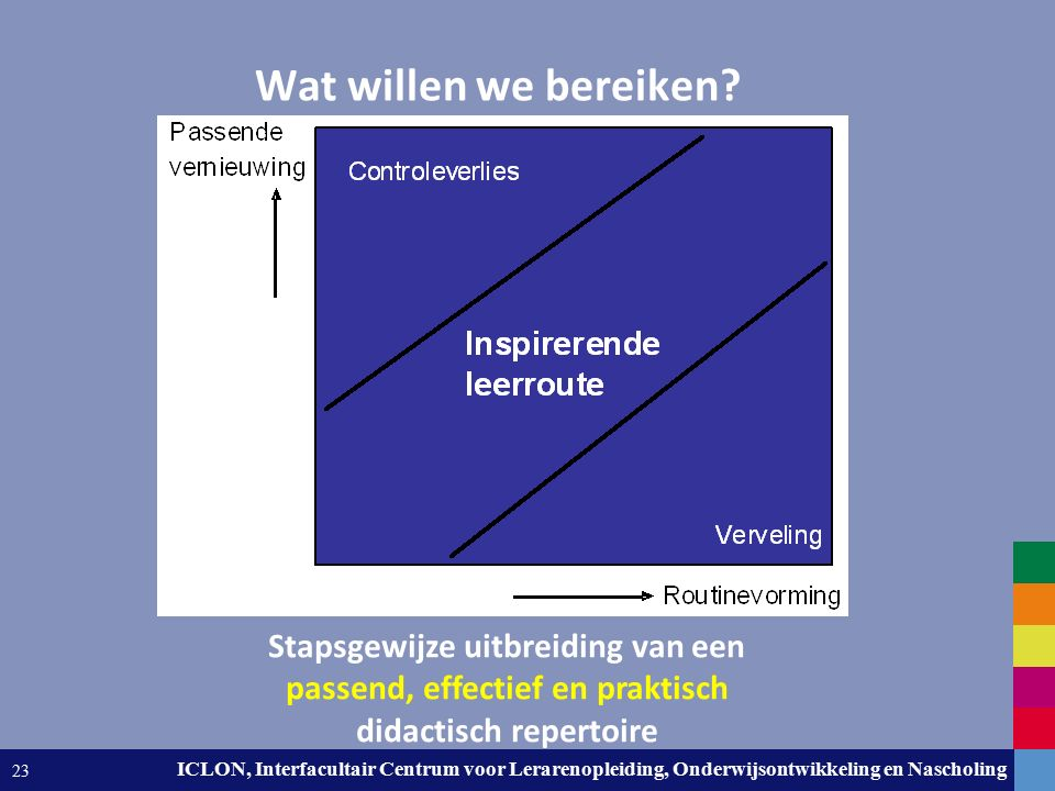 Leiden University. The university to discover. ICLON, Interfacultair Centrum voor Lerarenopleiding, Onderwijsontwikkeling en Nascholing 23 Wat willen